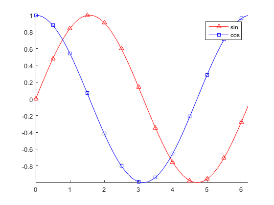 matlab_learning